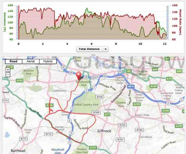 11.5 miles route