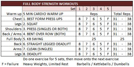 Full Body Strength Workout 1