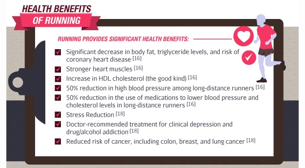 the benefits of running on reducing the risks of health problems