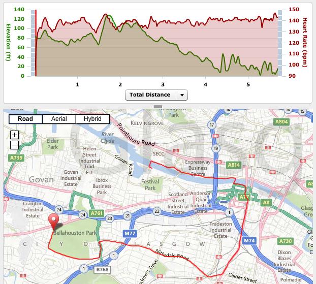 Wk Run Day Very Different Runs Lorn Pearson Trains - Map how far i ran