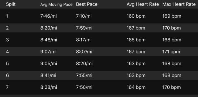 Inverness Half Marathon 2019 | Lorn Pearson Trains…